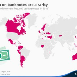 Chart – Women On Banknotes Are A Rarity ǀ Statista