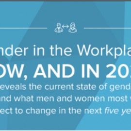 Gender in the Workplace, Now and in 2020